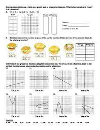 Holt Algebra 4 2 Relations And Functions Worksheet Doc Pdf