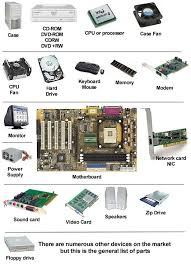 17 best ideas about gaming computer buy gaming pc i have been trying to build a computer leftover parts i can t