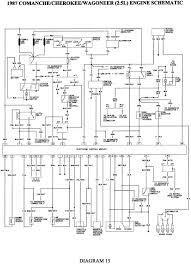 2004 jeep wrangler wiring diagram natebird me for alluring 2004 jeep wrangler wiring diagram repair guides wiring diagrams see figures 1 through 50 fine 2004 jeep wrangler diagram