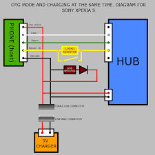 wiring diagram of a usb otg cable with power data wiring diagram \u2022 otg cable wire diagram at Otg Cable Wiring Diagram