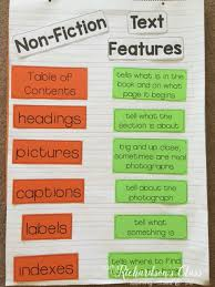 10 Must Make Anchor Charts For Reading Mrs Richardsons Class