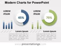Ppt Charts And Graphs Free Data Driven Charts Graphs For Powerpoint
