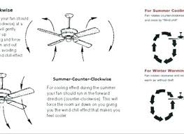 which way should a ceiling fan turn in the summer