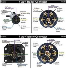 18 wheeler wheel diagram best secret wiring diagram • 18 wheeler trailer wiring diagram get image about 18 wheeler trailer wiring diagram 18