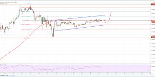 Bitcoin Price Chart By Tradingview How Do You Get Ethereum