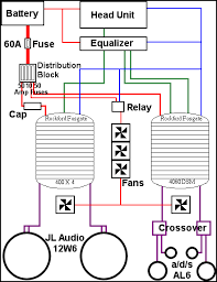 car wiring diagram electronics cars trucks and information on selecting and installing new components including speakers subwoofers amplifiers sample car audio projects