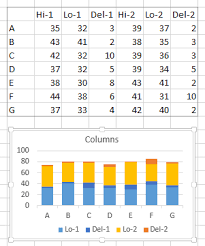 Floating Bars In Excel Charts Peltier Tech Blog Others