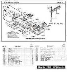 similiar club car headlight wiring diagram keywords fotos club car golf cart wiring diagram club car wiring diagram