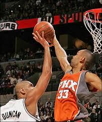 Pengaturan Dan Pelangaran Dalam Bola Basket