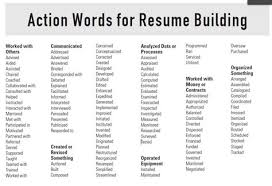 Homework Help Canton Public Library Ma Official Website Resume