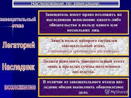 Наследование по закону и завещанию Реферат страница  Наследование закону завещанию курсовая
