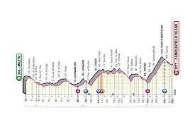 Giro d'Italia 2020, la tappa di oggi Mileto-Camigliatello Silano: percorso,  altimetria, favoriti. Rischio fuga sulle strade calabresi – OA Sport