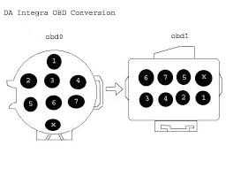 obd0 to obd1 distributor color code clubintegra com acura obd0 to obd1 distributor color code clubintegra com acura integra forum