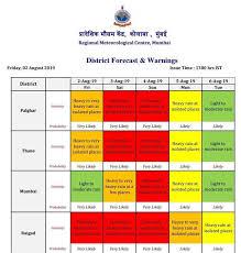 Mybmc Chart Mumbai Rains Csmt Kalyan Train Services Resumes News