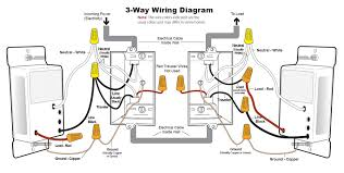 gorgeous wiring a 3 way switch with dimmer diagram annavernon leviton 3-way dimmer switch installation instructions at Leviton 3 Way Wiring Diagram