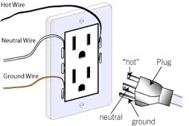 electrical outlet problems Electrical Receptacle Wiring Electrical Receptacle Wiring #6 electrical receptacle wiring diagram