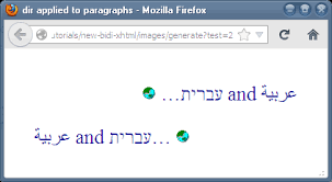 Structural Markup And Right To Left Text In Html