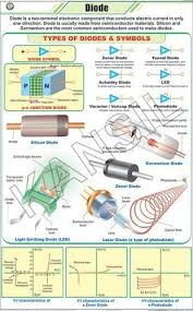 Physics Chart Paper Diode For Physics Chart