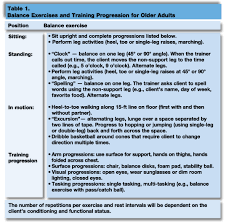 Exercises For Seniors Balance Training For Seniors Exercises