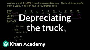 Depreciating The Truck Video Khan Academy