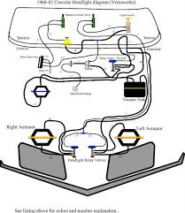 vacuum hose diagram corvette forum com report this image