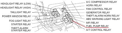 2010 galant fuse box car wiring diagram download cancross co 2000 Mitsubishi Galant Fuse Box Diagram mitsubishi galant where is the fuel pump relay located on 2010 galant fuse box 2010 galant fuse box 56 2000 mitsubishi eclipse fuse box diagram