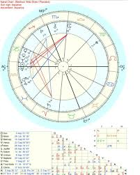 Free Spirit My Birth Chart