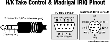 eth nbsp eth deg ntilde eth iquest eth cedil eth frac eth frac eth sup eth ordm eth deg serial this is a pinout diagram for the serial cable used the harman