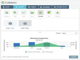 Collabion Charts For Sharepoint Tutorial Collabion Charts For Sharepoint Online