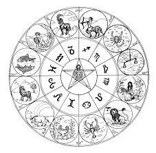Zodiac Circle Chart Birth Chart Layout Astrology Lesson 3