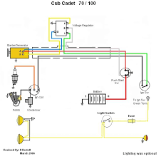 ih cub cadet wiring diagram all wiring diagrams baudetails info 100 cub wiring diagram 100 printable wiring diagrams database