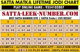 Matka Satta Number Chart Desawar Delhi Satta Chart