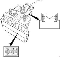 nissan x trail 2014 2018 fuse box diagram auto genius nissan x trail fuse box diagram engine compartment ipdm e r