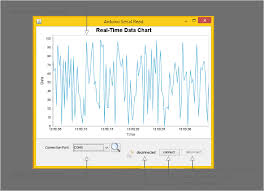 Java Swing Chart Arduino Serial Read Using Java Physics Light