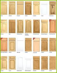 Merillat Cabinet Doors Replacement Merlat Kitchen Cabinets