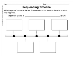 events timeline template sequencing timeline template ordering biographical events