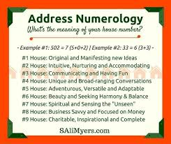 Pin By Angel Seeker On Number Synchronicities Numerology
