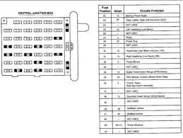 ford e fuse box diagram ford e fuse 95 ford e 350 fuse panel ford schematic my subaru wiring