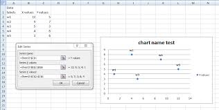 The Xy Chart Labeler Excel Add Labels To Data Points In Xy Chart Stack Overflow