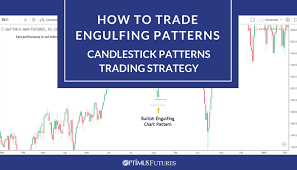 How To Trade Candlestick Chart Patterns Learn To Trade Engulfing Candlestick Patterns Futures