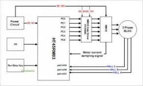 brushless dc motor controller circuit diagram images brushless dc 3 phase brushless dc motor wiring 3 wiring diagram and
