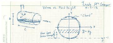 Horizontal Tank Calibration Chart Horizontal Tank With Hemispherical Ends Depth To Capacity