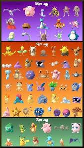 Pokemon Go Egg Chart December 2018 Pokemon Stat Chart Achievelive Co