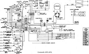 category wiring wiring diagram page 85 circuit and wiring norton commando 1972 74