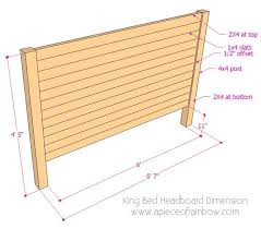 the back support structures of a diy king size headboard is the same as the queen size headboard just add 16 inches to the length of all the horizontal
