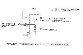 318 broken starter mount hole fix it can be used to some advantage on earlier 318 tractors the separate solenoid as well here is its schematic