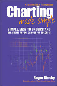 sims charting charting made simple a beginners guide to technical analysis