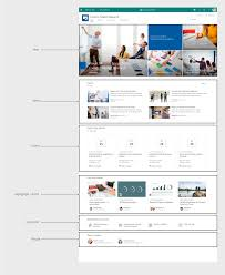 Sharepoint Website Examples Key Web Part Examples Microsoft Docs