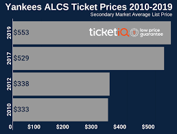 Yankees Seating Price Chart How To Find The Cheapest Yankees Playoff Tickets Face