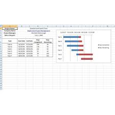 Project Management Using Excel Gantt Chart Template Learn How To Make A Gantt Chart In Excel Sample Template